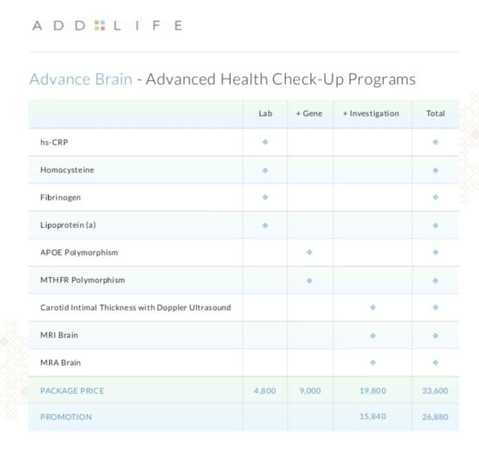 advance_brain_cover.jpg