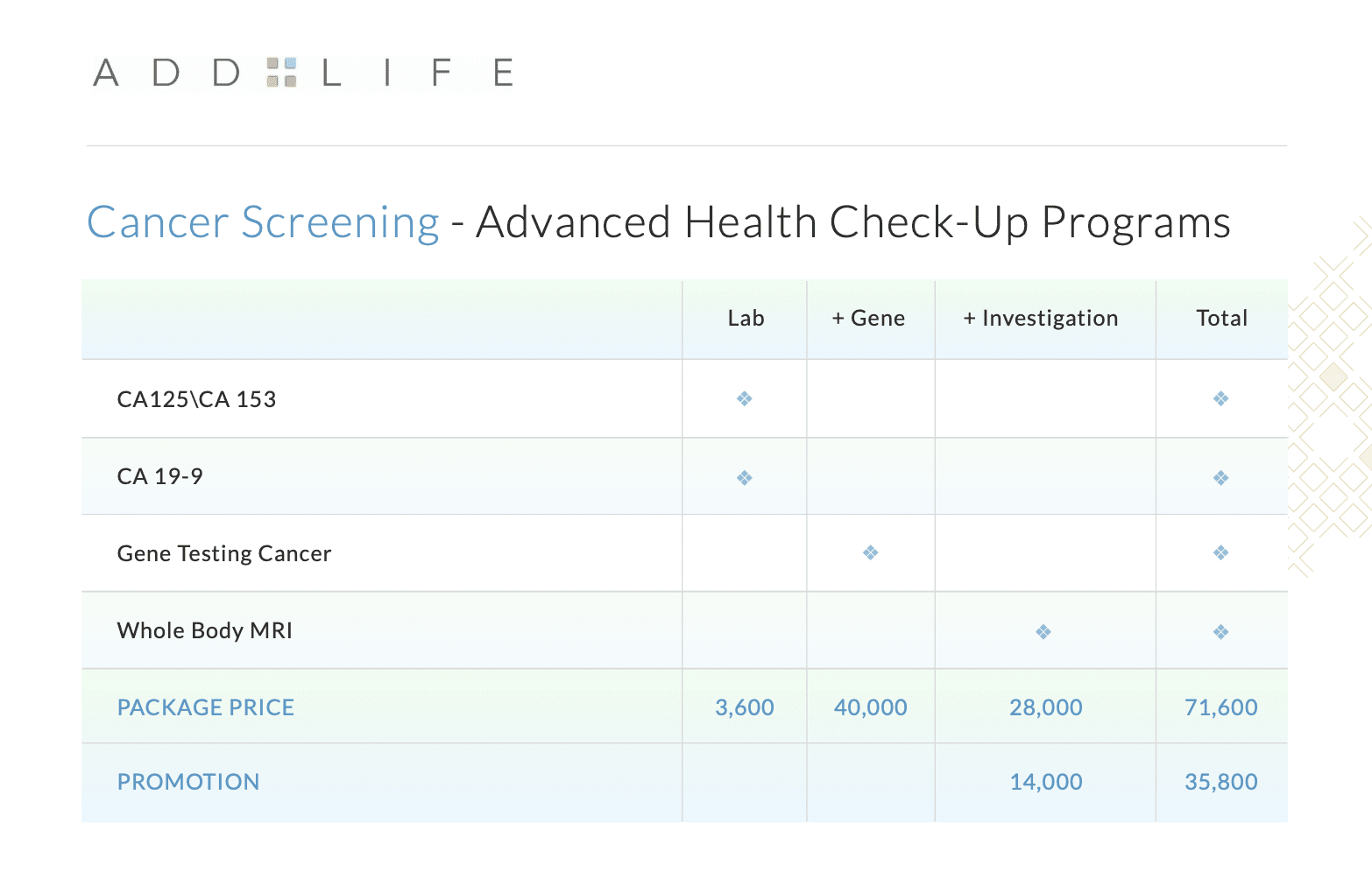 Cancer Screening .png